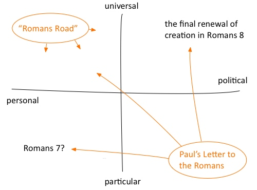 image relating to Romans Road Printable known as Whats mistaken with the \u201cRomans Highway\u201d toward salvation? P.OST
